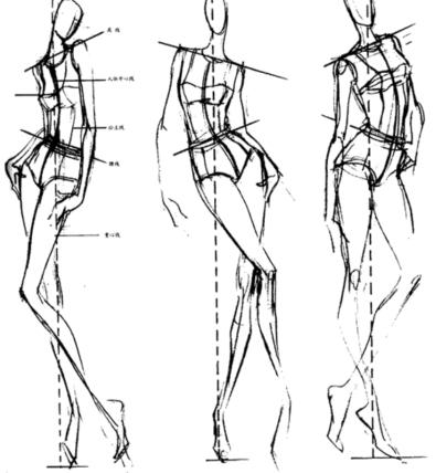服装图案设计与应用