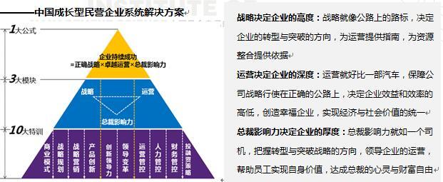 联想公司的框架结构图